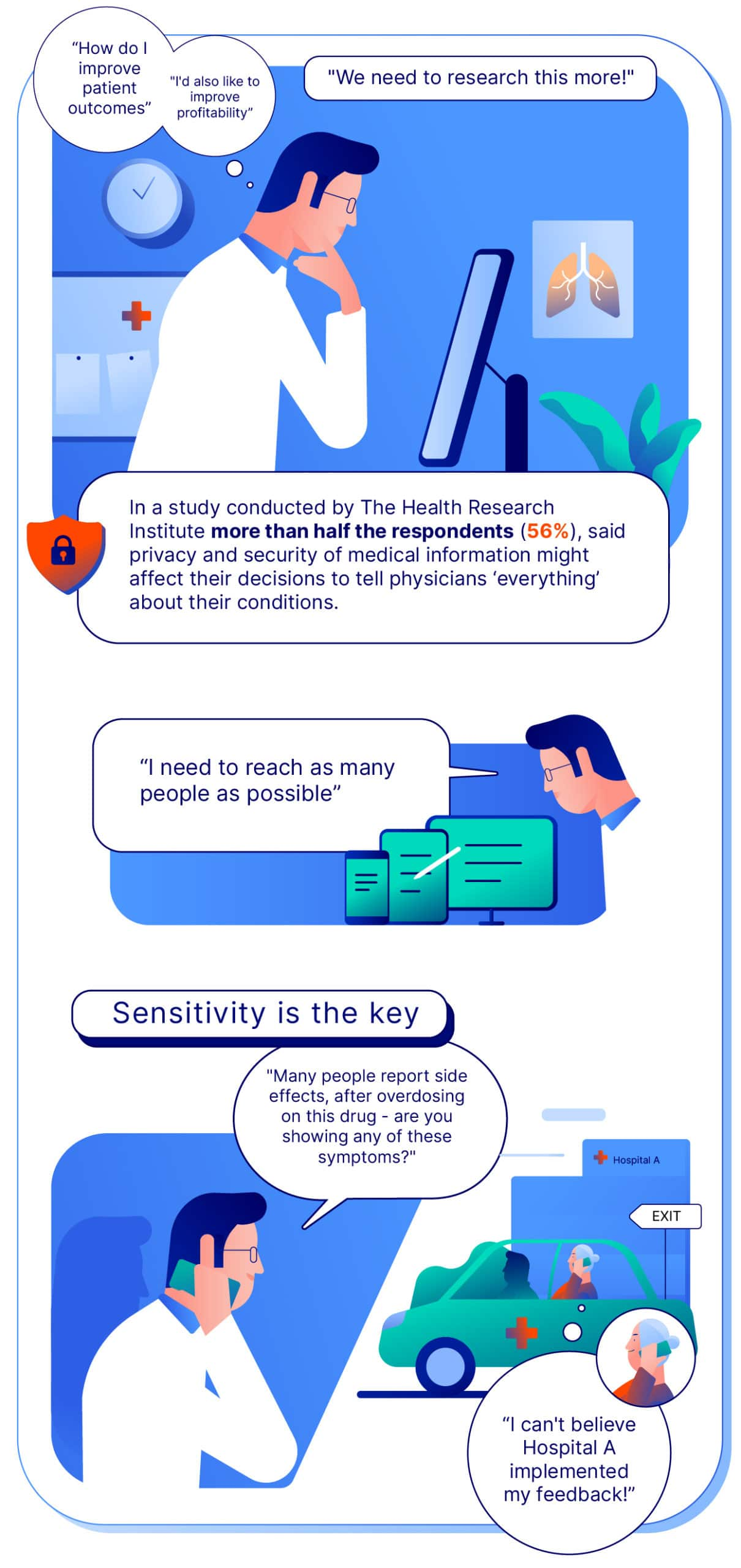 patient experience survey tips infographic
