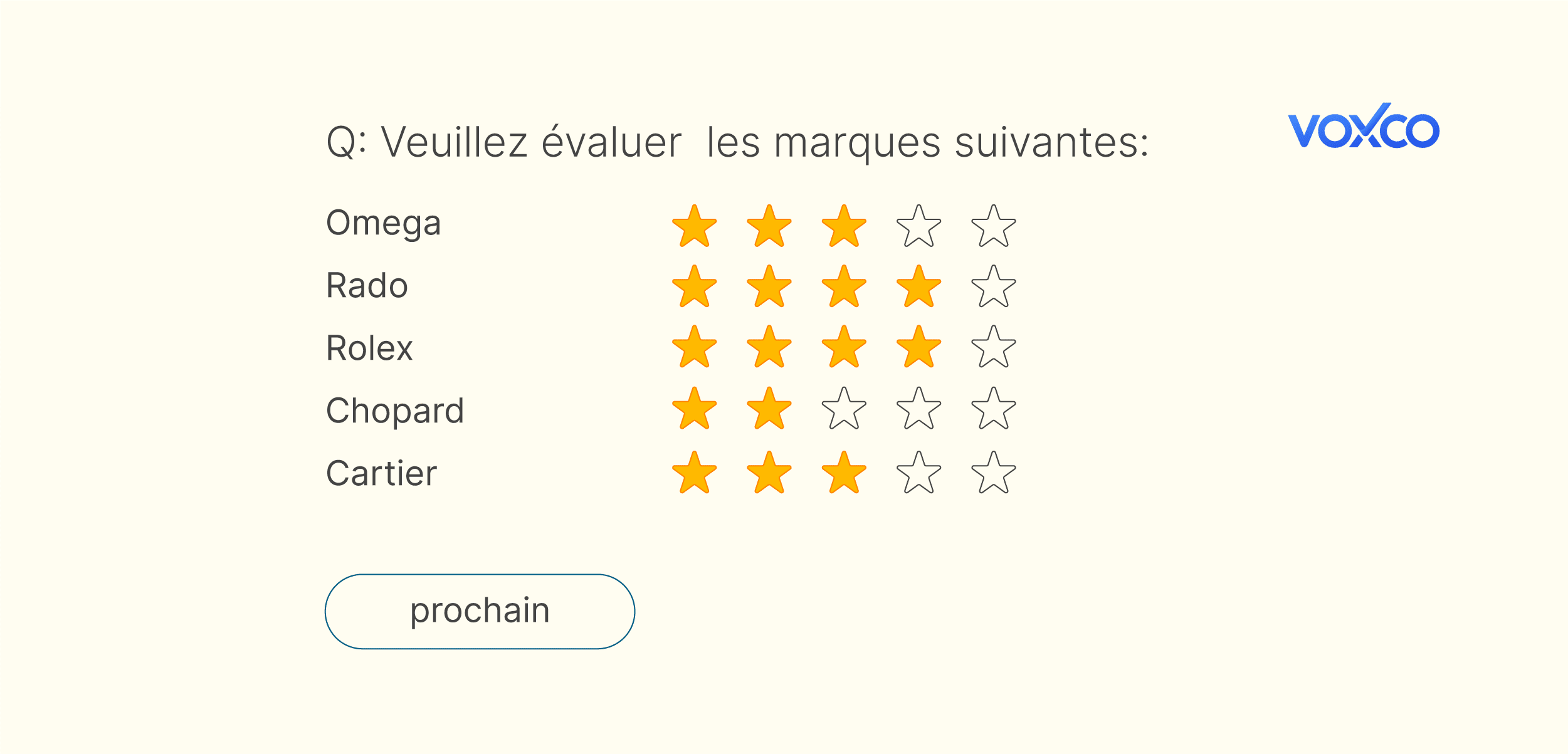 What is Star Rating? star rating
