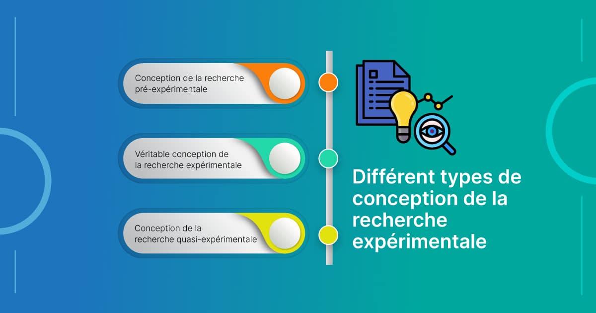Experimental Research experimental research