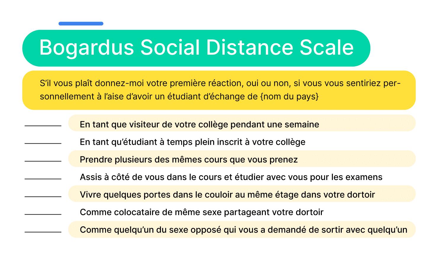 Bogardus Social Distance scale: Definition, Method and Examples Bogardus social distance scale