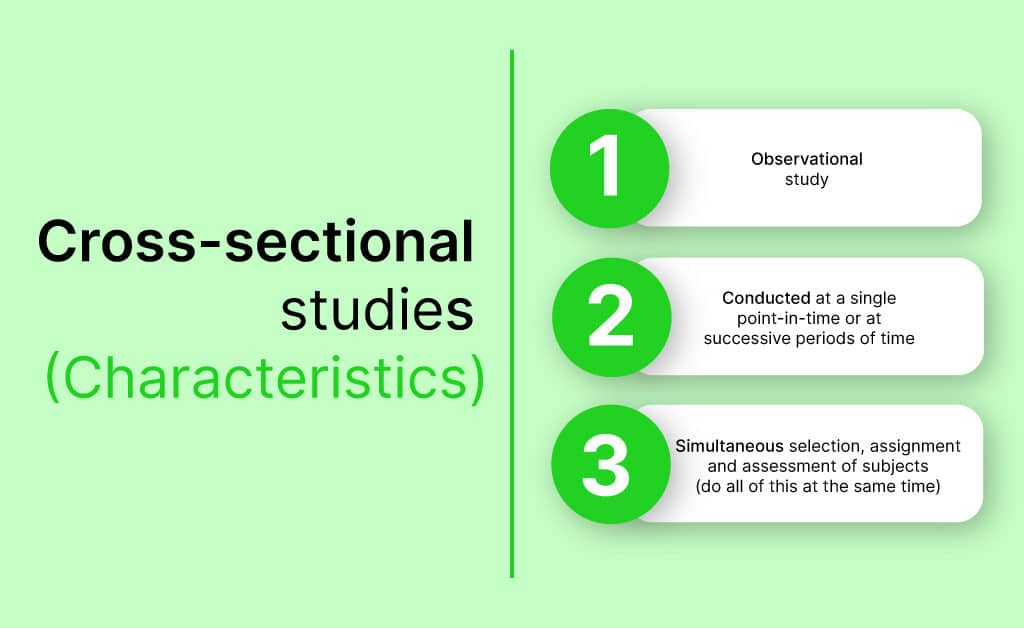 Characteristics of cross sectional study