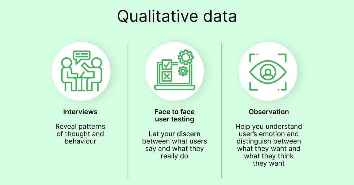 Qualitative Observation Qualitative Observation