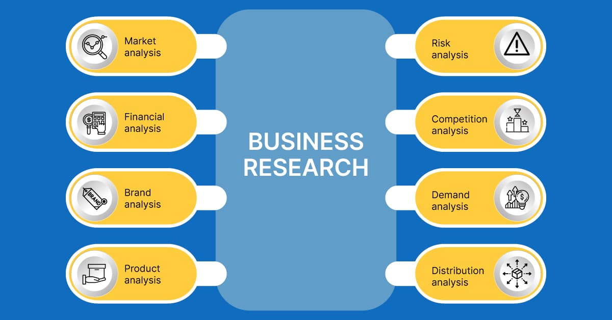 Business Research Types