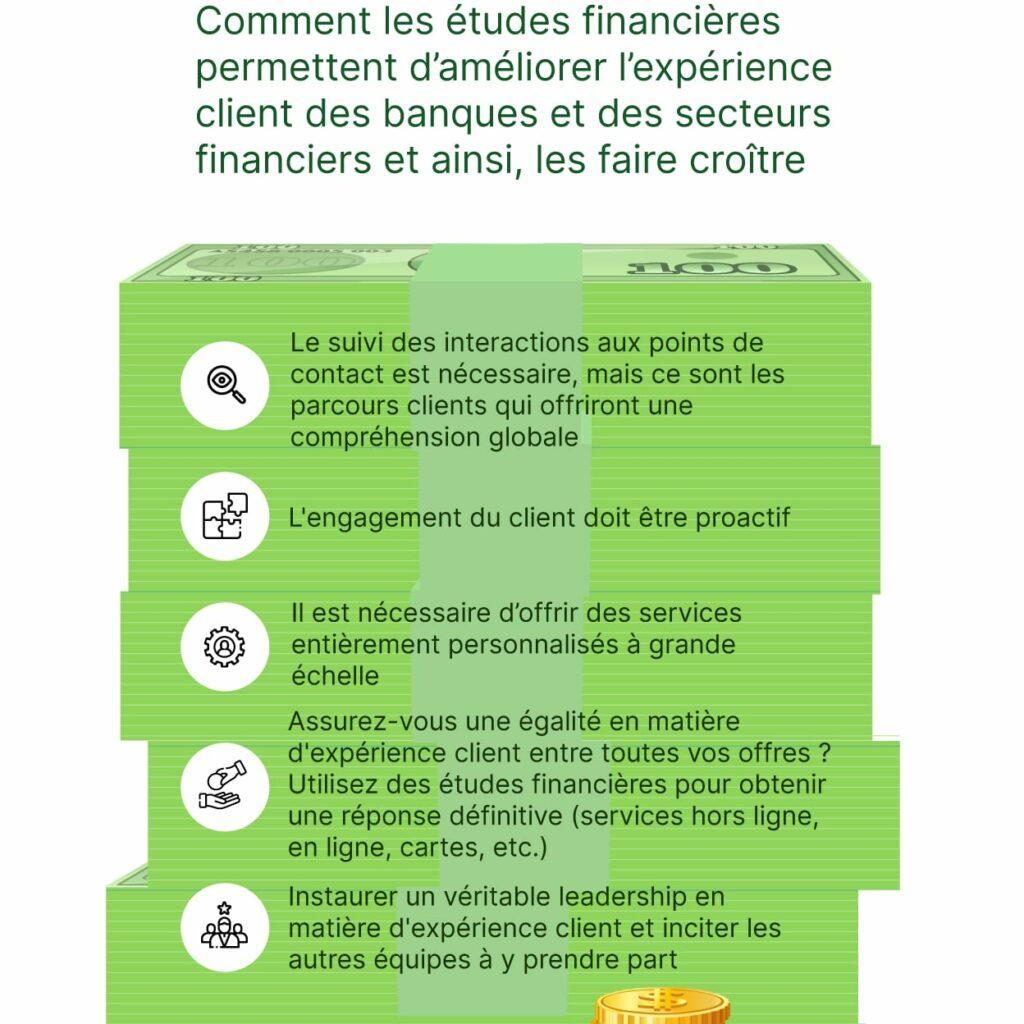 L'expérience client dans le secteur bancaire :l'importance des études financières