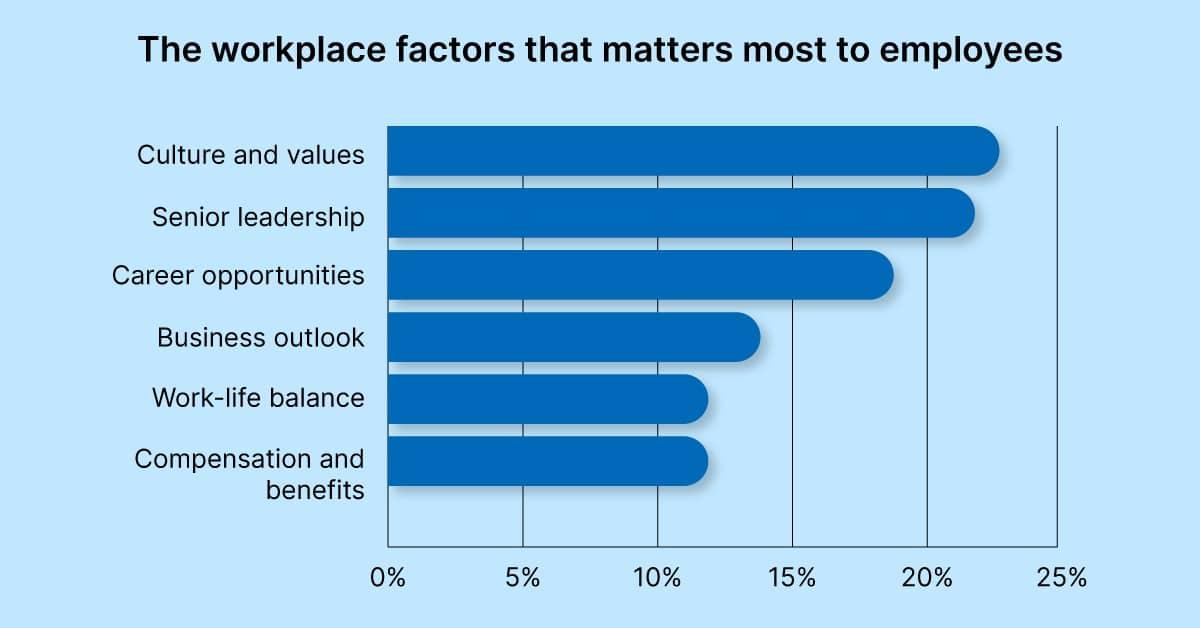Employee Satisfaction Survey employee satisfaction survey