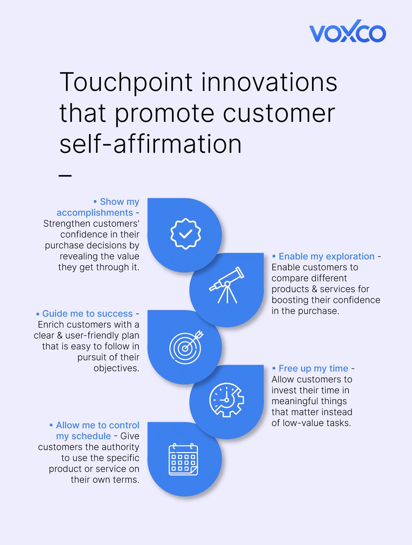 Promoting customer self-affirmation to improve customer loyalty
