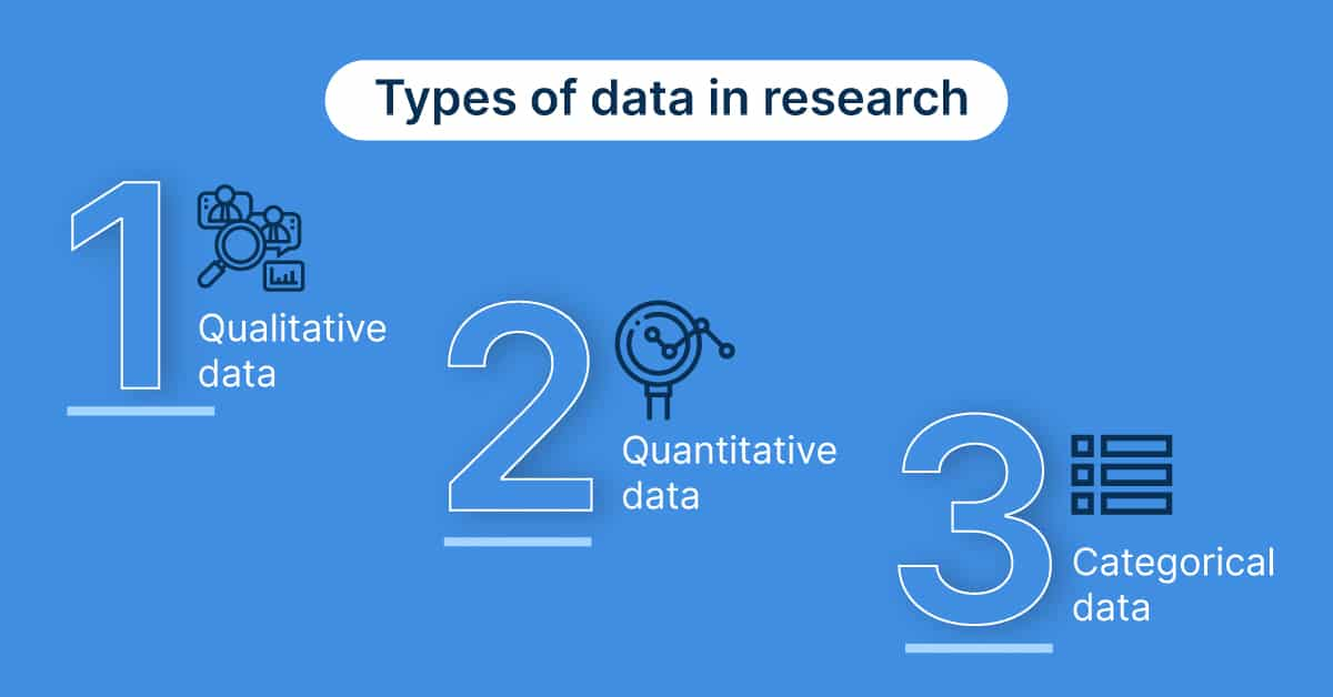 Types of data for performing data analysis