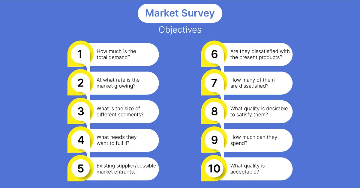 Factors of market survey