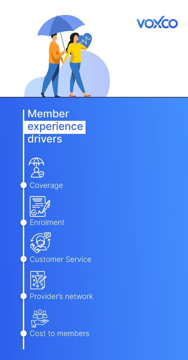 5 Drivers of member experience