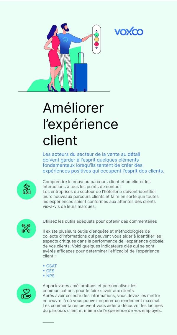 Créer une expérience positive pour les clients en 2021 l'expérience client