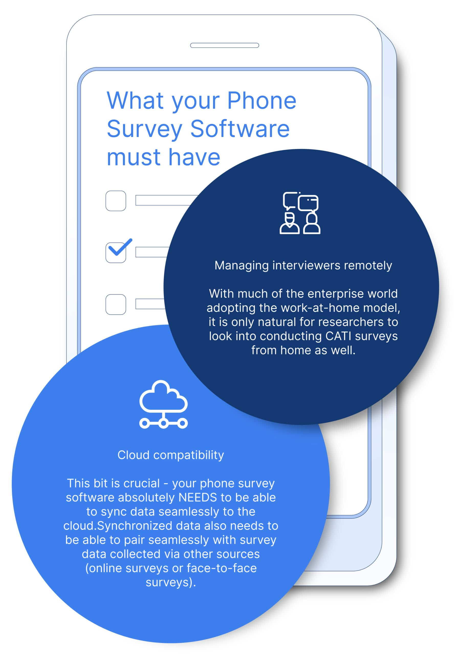 Phone survey infographic