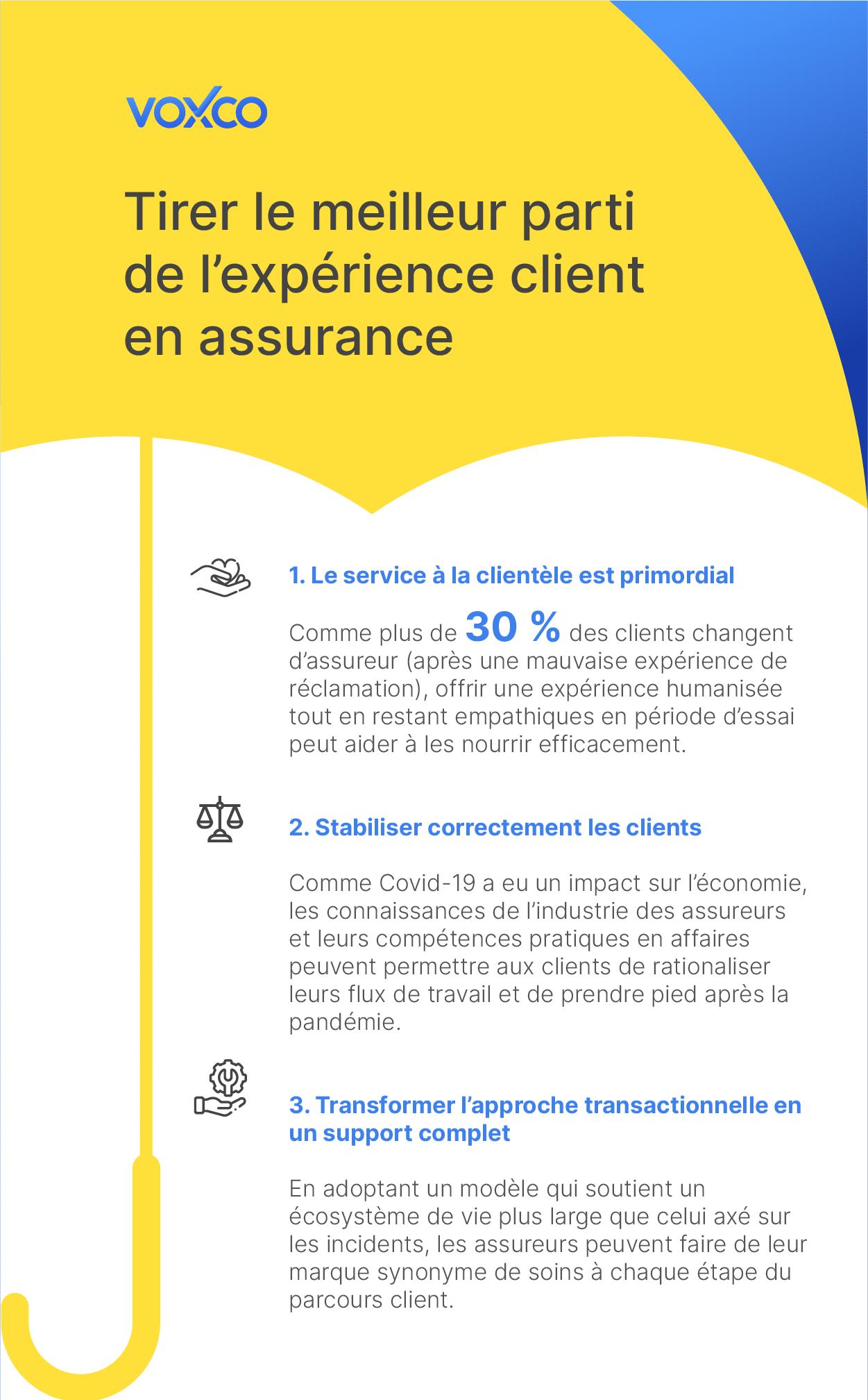 L'expérience client des compagnies d'assurance : Pourquoi faut-il accélérer le rythme ? L'expérience client des compagnies d'assurance