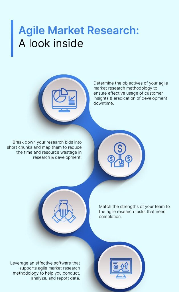 steps for agile market research