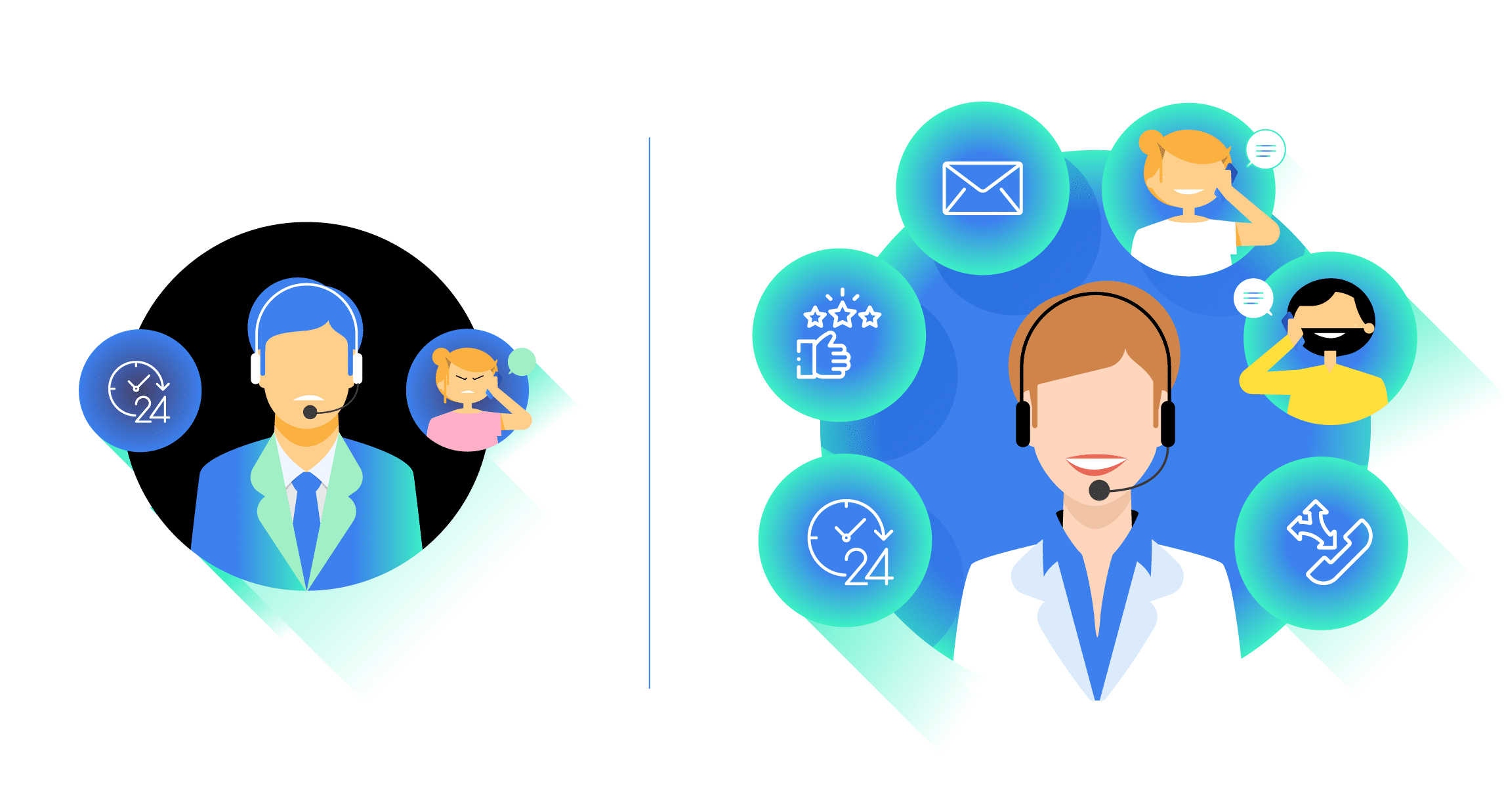 Mystery Calling: Improve CX with Phone Survey Software mystery calling