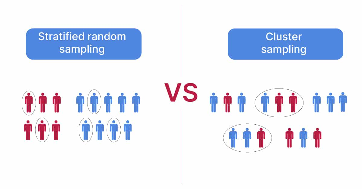 Stratified Sampling vs Cluster Sampling
