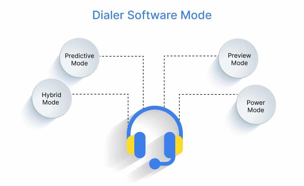 Dialer Software1