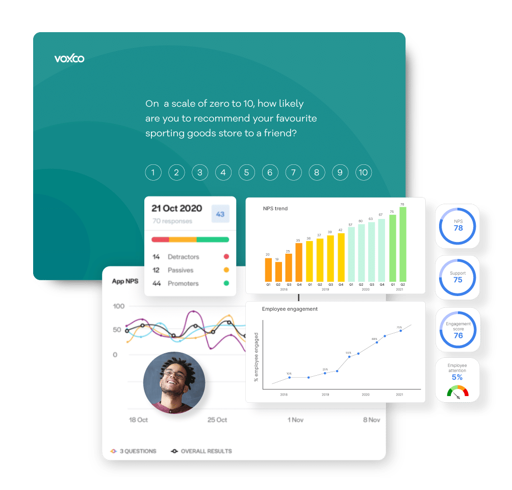 Online survey tools 15